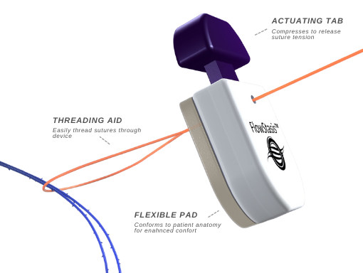 FlowStasis Product Image